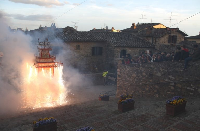 Easter in Greve and Panzano in Chianti: \